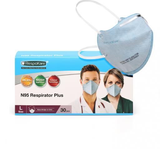 Renmar Supply Makes New Anti-Viral N95 Respirator Masks Available Internationally 1