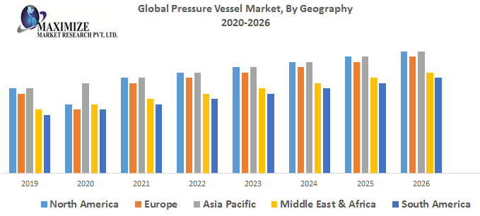 Global and India Electric Pressure Cooker Industry Analysis 2021, Market Growth, Trends, Opportunities Forecast To 2026 1