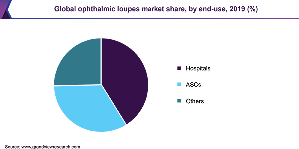 https://www.pressrelease.cc/wp-content/uploads/2021/01/global-ophthalmic-loupes-market.png