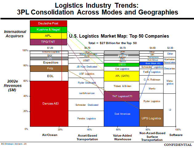 On Demand Logistics Services Emerges as a Leader in Reverse Logistics 1