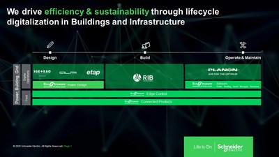 "Schneider Electric Completes its Investment in Planon Beheer B.V. (""Planon"") to Digitally Transform Buildings Into the Healthy and Sustainable Workplaces of the Future 1"
