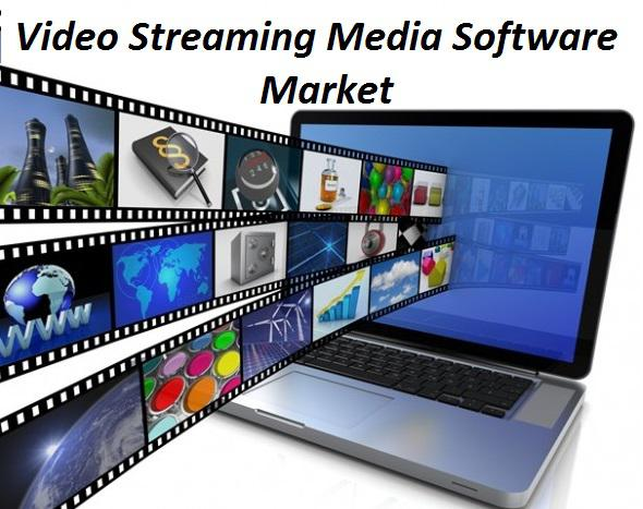 Video Broadcast Software Market is Booming Worldwide | Brightcove, IBM, Kaltura 8