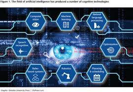 Artificial Intelligence and Cognitive Computing Market Next Big Thing   Major Giants Microsoft, Teradata, IBM 3