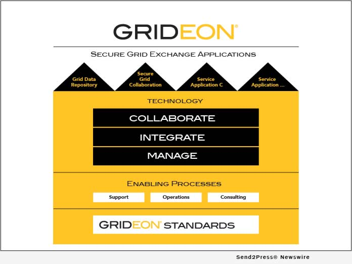 GridBright, Inc. launches GRIDEON Secure Grid Collaboration (SGC) As A Service to Help Utilities Share Sensitive Data Needed to Keep the Lights On 12
