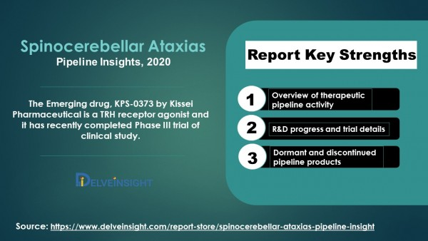 Spinocerebellar Ataxias Competitive Analysis Report 2021: Emerging Therapies and Key pharma players involved by DelveInsight 2