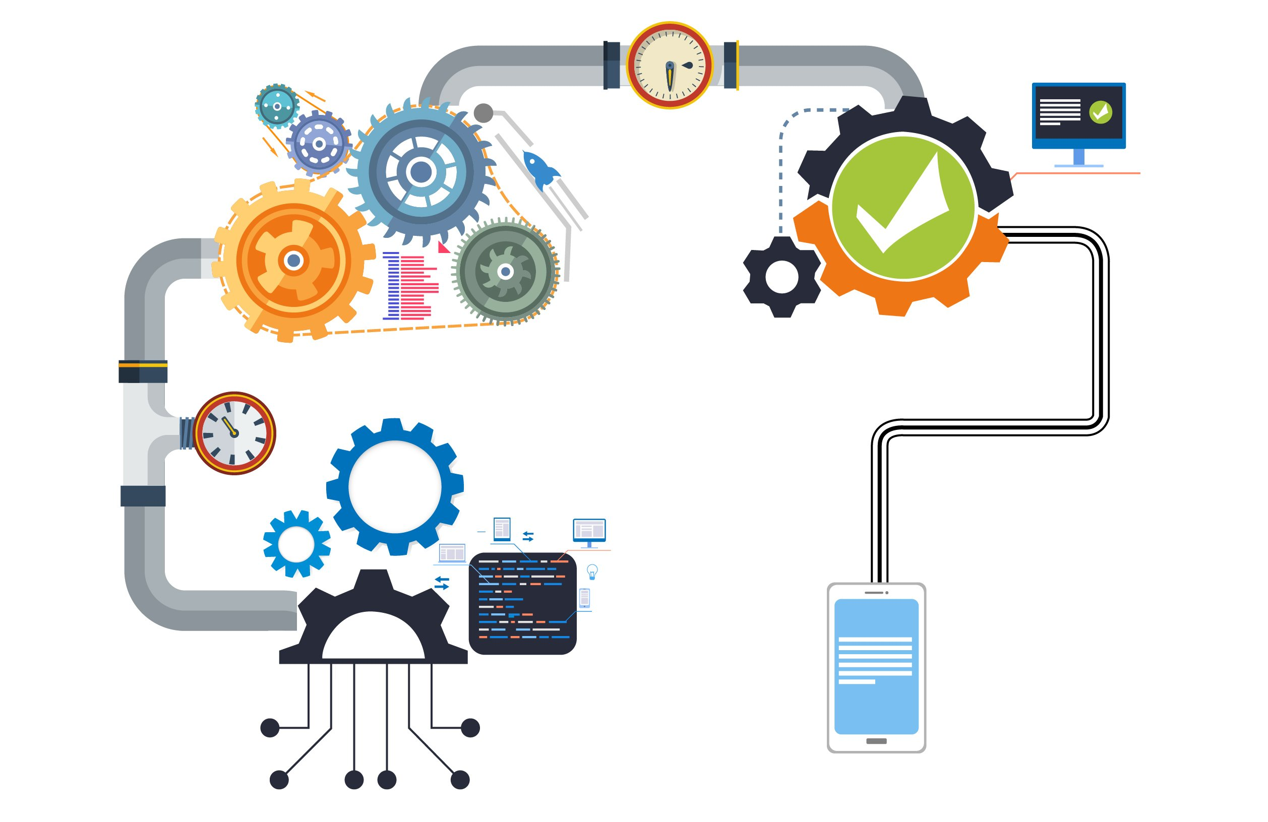 Deployment Automation: How Companies are Speeding up Code-to-Cloud 1