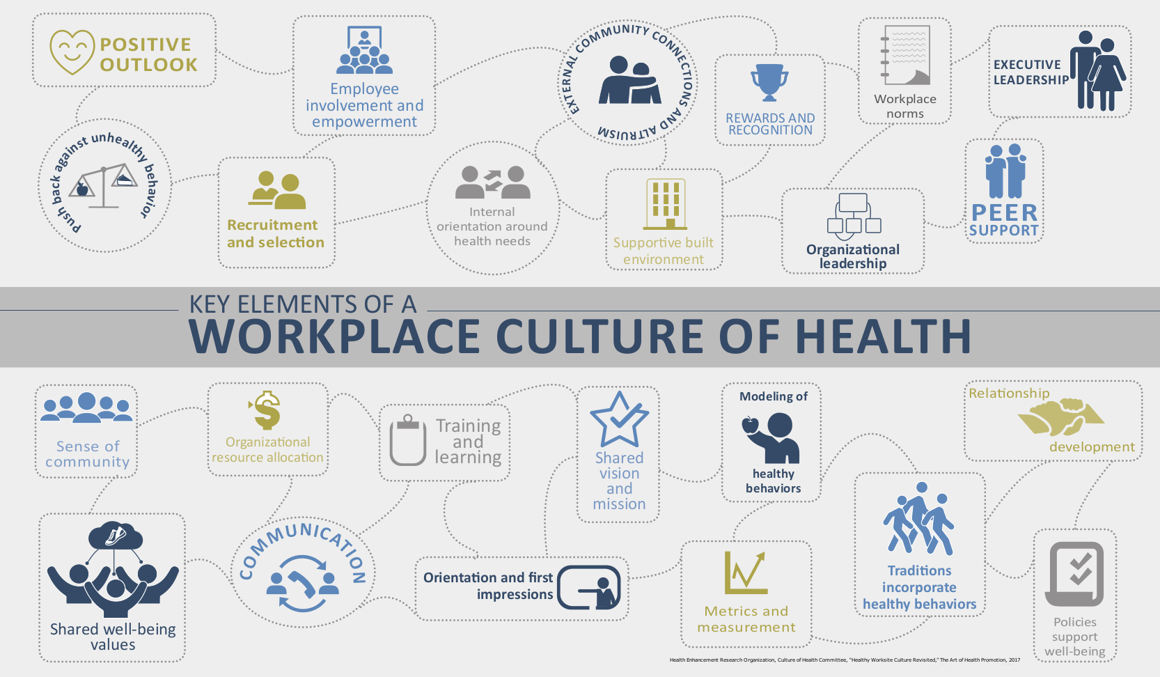 Jobsurv Inspires Healthy Career Growth, Employee Engagement in Workplace Culture 16