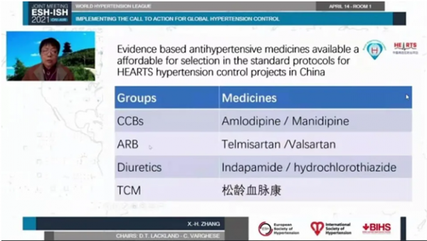 """World Hypertension League Stresses upon the Implementation of """"Call to Action for Global Hypertension Control"""" 12"""