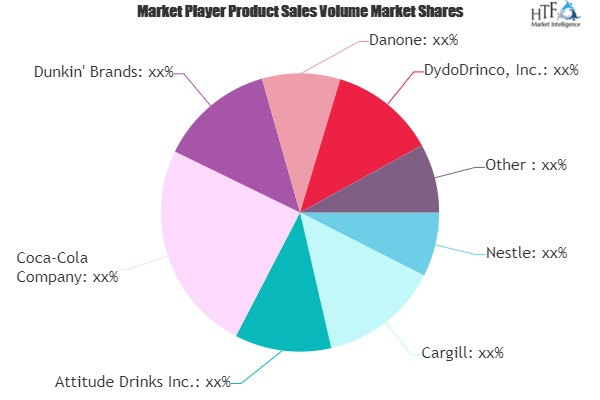 Ready-to-drink (RTD) Coffee Beverage Market to Eyewitness Massive Growth by 2026   Nestle, Cargill, Dunkin' Brands 1