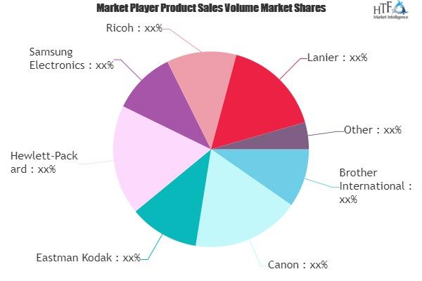 Photocopier Market to Eyewitness Massive Growth by 2026   Canon, Eastman Kodak, Hewlett-Packard 1