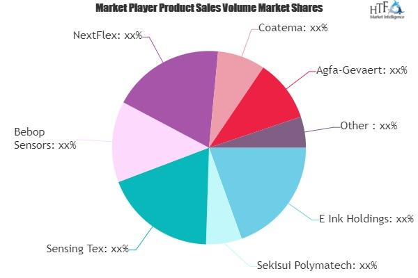 Printed Electronics in Healthcare Market Next Big Thing | Major Giants- Sensing, NextFlex, Coatema 1