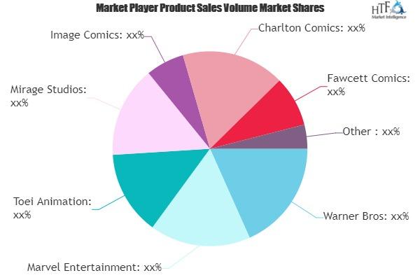 Comic Book Market Comprehensive Study Explore Huge Growth in Future 1