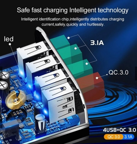 Say Goodbye to the Hassle of Carrying Multiple Chargers with ChargeBoost's QC 3 Fast Charger 3