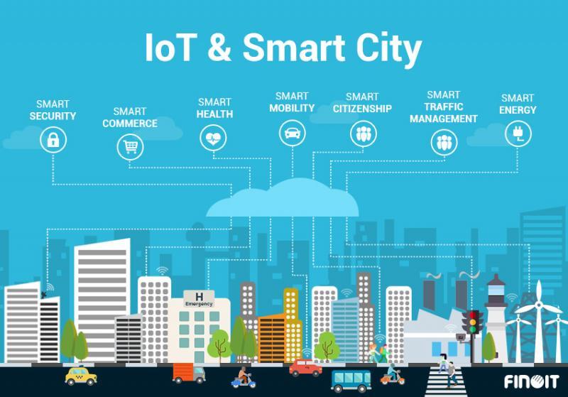IoT in Smart Cities Market Next Big Thing   Major Giants Intel, Cisco, IBM 1