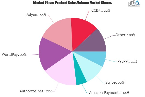 Payment Processing Platforms Market Next Big Thing   Major Giants PayPal, Due, Stripe 1